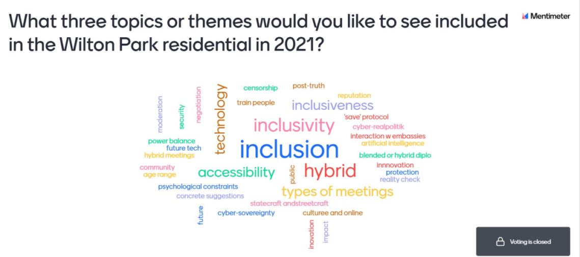 Mentimeter results showing topics to be included in the Wilton Park residential 2021